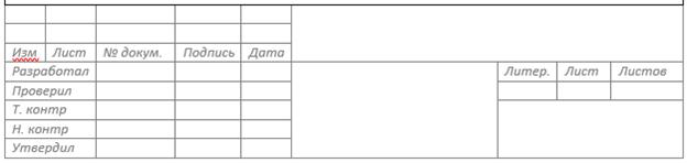 Пример рамки для курсовой работы по ГОСТ