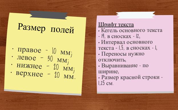 Размеры полей и другие параметры оформления курсовой работы