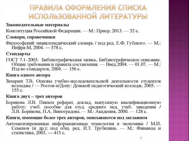 Правила оформления списка использованной литературы в курсовой работе