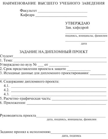 Пример бланка задания по курсовой работе.