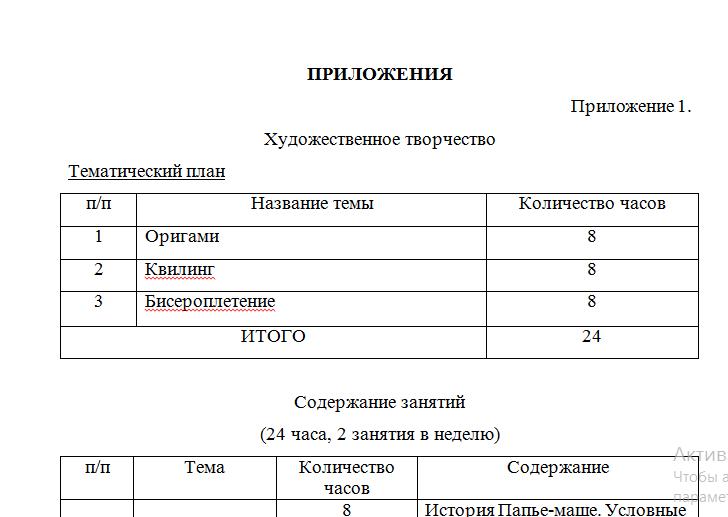 Пример приложения дипломной работы.